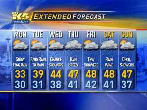 7-day-weather